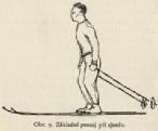 Technika lyžování 3