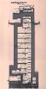 Průřez protiletadlovou věží